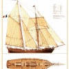 Classic Sailing Yacht Design