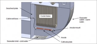 View large version of image: Cathelco's Box Cooler Anti-fouling System