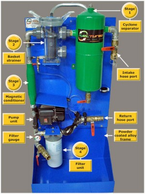 View large version of image: mobile diesel cleaning and diesel polishing system